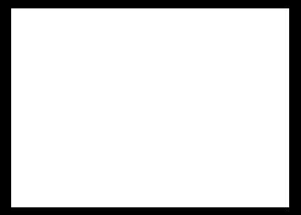 South Davis Race Series